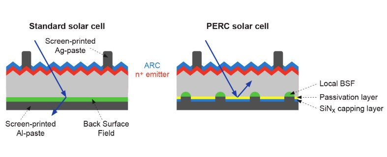 PERC_solar_panel.jpg