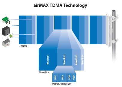 TDMA.jpg
