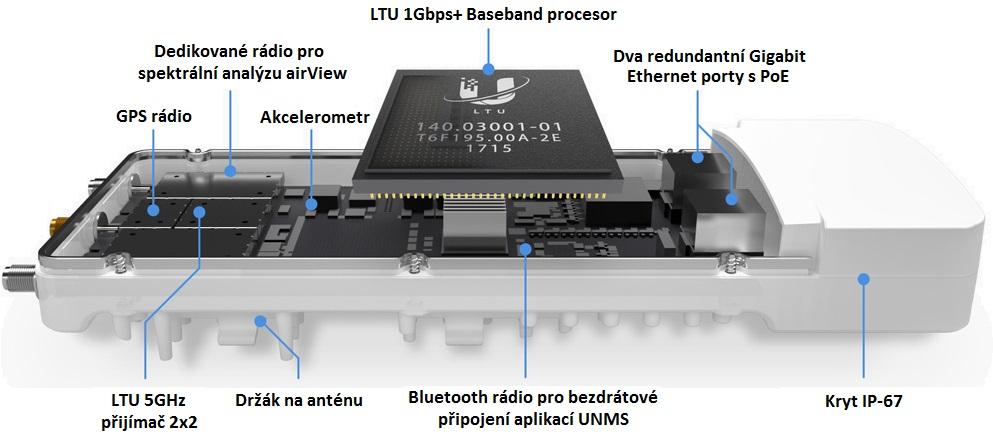 ubntaf-5xhd-chip-cz.jpg