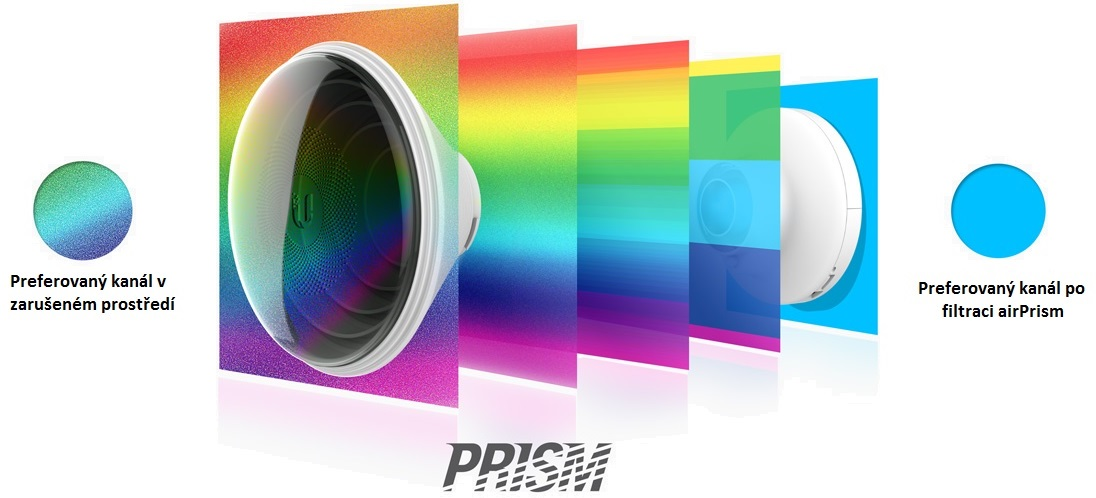 ubntps-5ac-prismfiltr.jpg