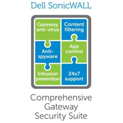 Licence Dell CGSS SonicWall TZ500