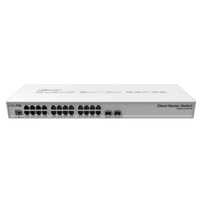 Switch MikroTik Cloud Router CRS326-24G-2S+RM