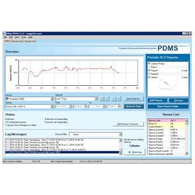 Monitorovací software HWg HWg-PDMS 20