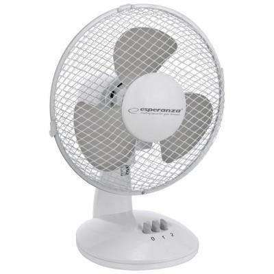 Domácí ventilátory a klimatizace