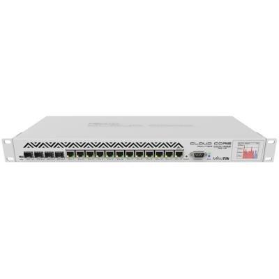 MikroTik Cloud Core CCR1036-12G-4S-EM