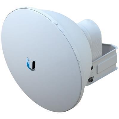 Směrové Wi-Fi 5 GHz