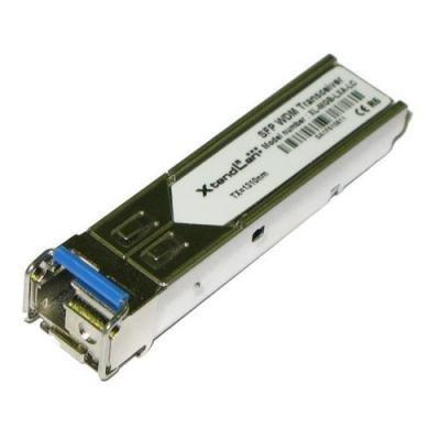 Optický modul XtendLan MGB-LXAE-LCvH