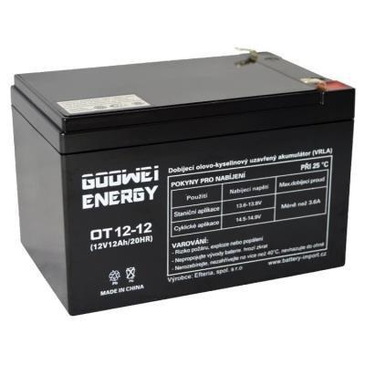 GOOWEI ENERGY OT12-12
